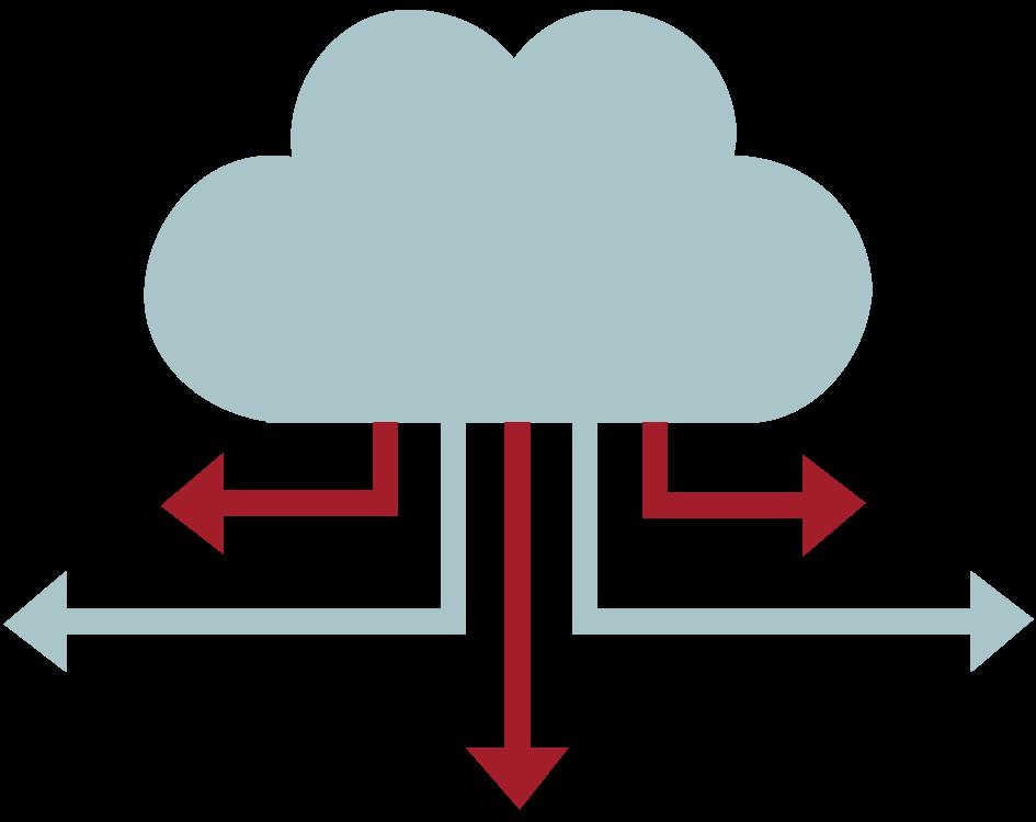 Cloud contentmigratie
